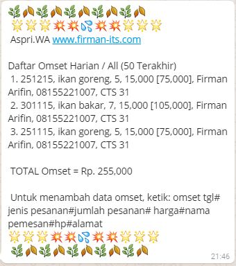 omset-harian